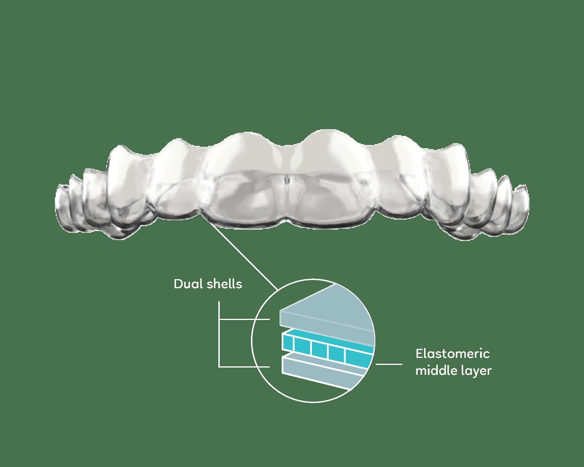 Best Online Teeth Aligners - OrthoFX